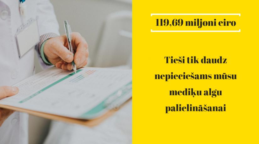 Mediķu algu palielināšanai VM nepieciešami 119,69 miljoni eiro